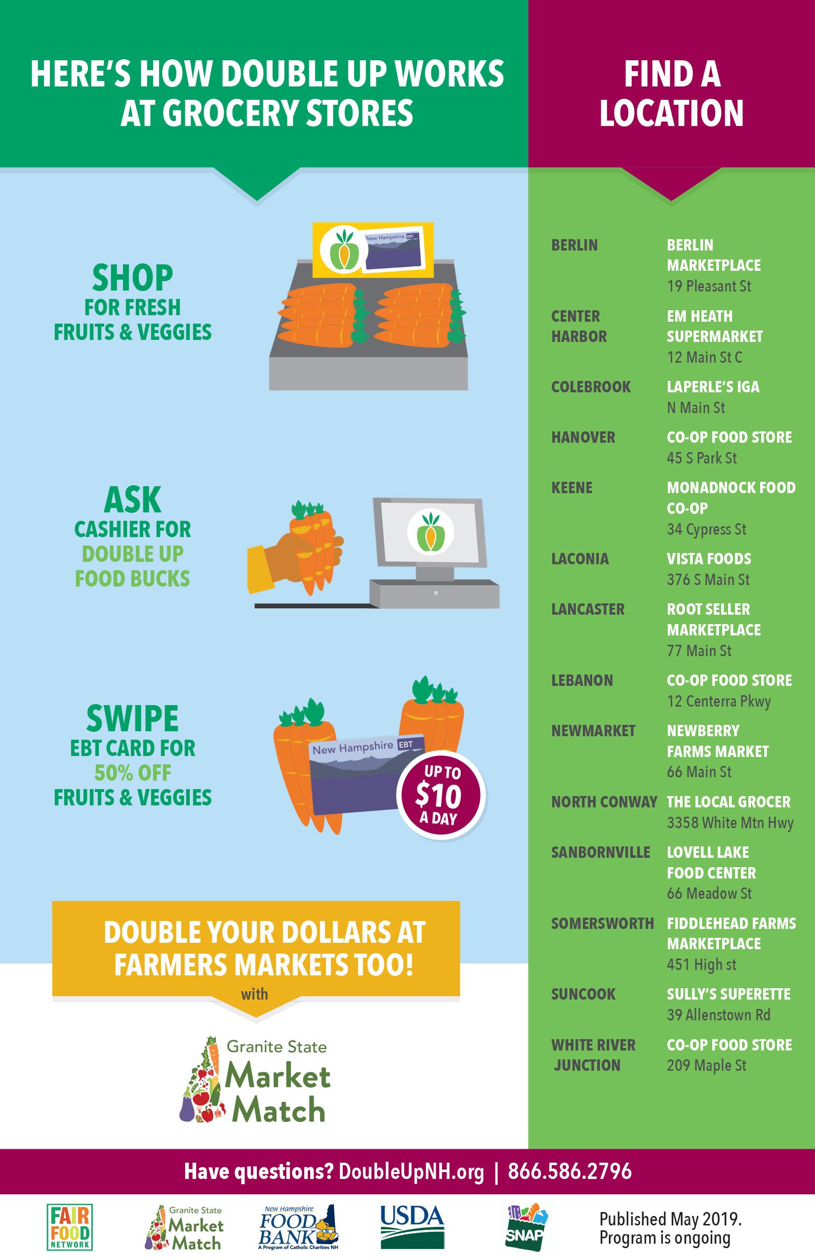 EBT Card Groceries
